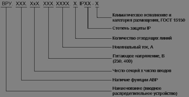 Вводное распределительное устройство Структура